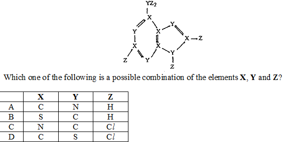 A stable molecule containing atoms of the elements X, YandZ has the following structure: